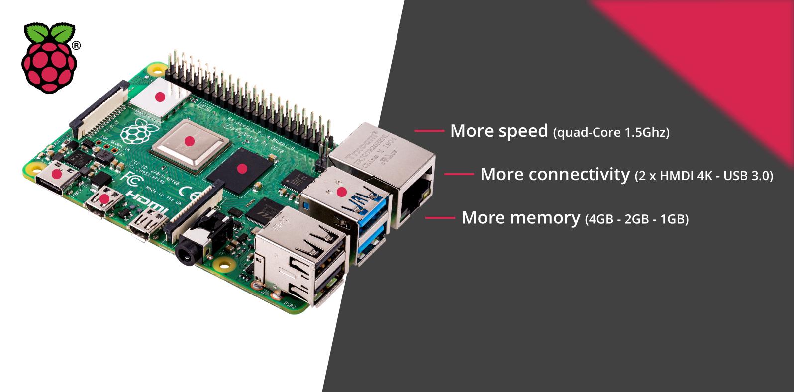 Yadom presents the new Raspberry Pi 4 b